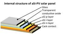 The Solar Panel 1
