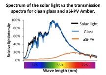 The Solar Panel 2